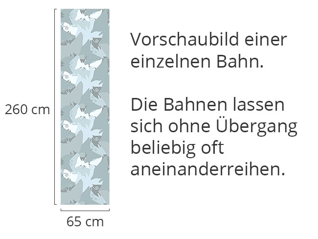 Designtapete Die Reise Der Blauen Schmetterlinge