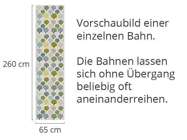 Designtapete Baumschule Im Frühling