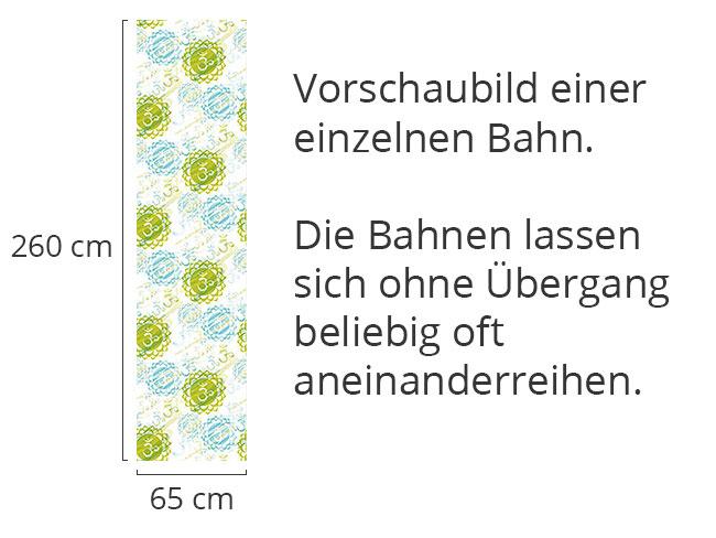 Designtapete Om Grün