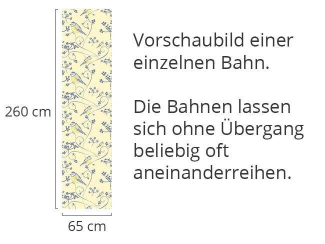 Designtapete Vöglein