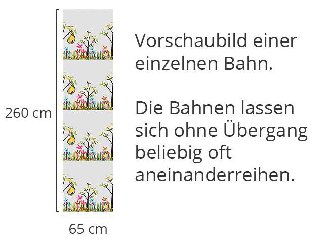 Designtapete Märchenbuch Garten