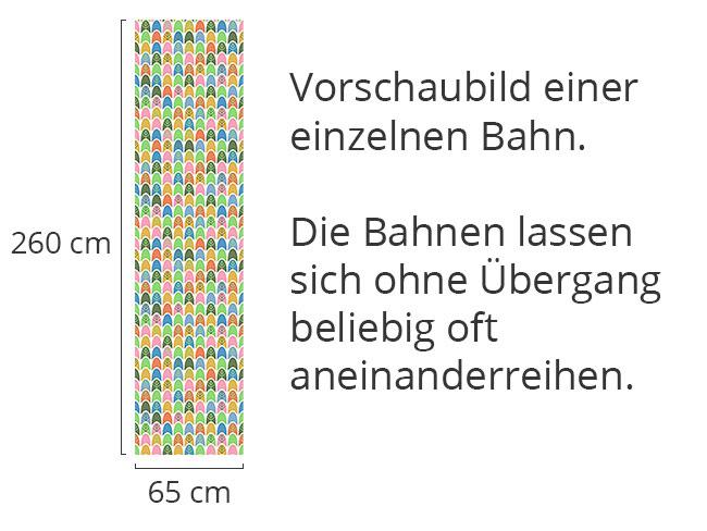 Designtapete Bäumchen In Reih Und Glied